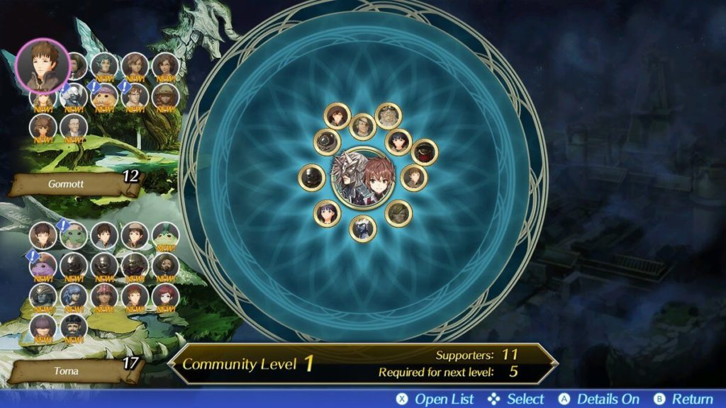 Torna the Golden Country community Level